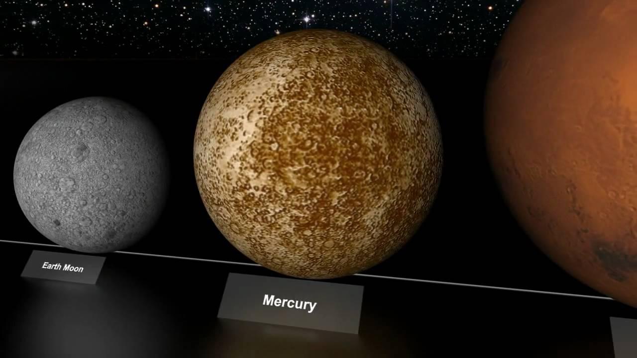 Pluton je najmanji, a tko je najveći?