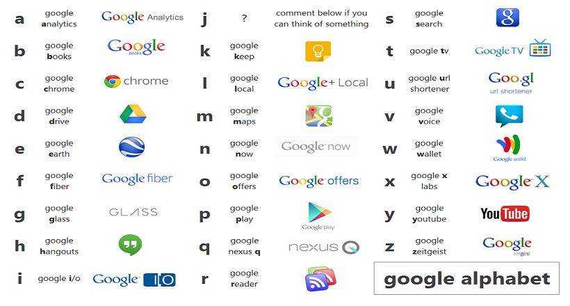 google-alphabet-2