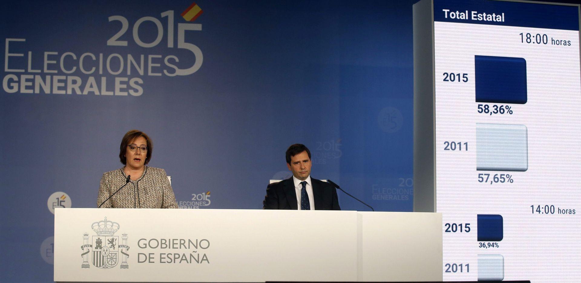 PODEMOS TEK TREĆI Vladajući španjolski konzervativci dobili izbore