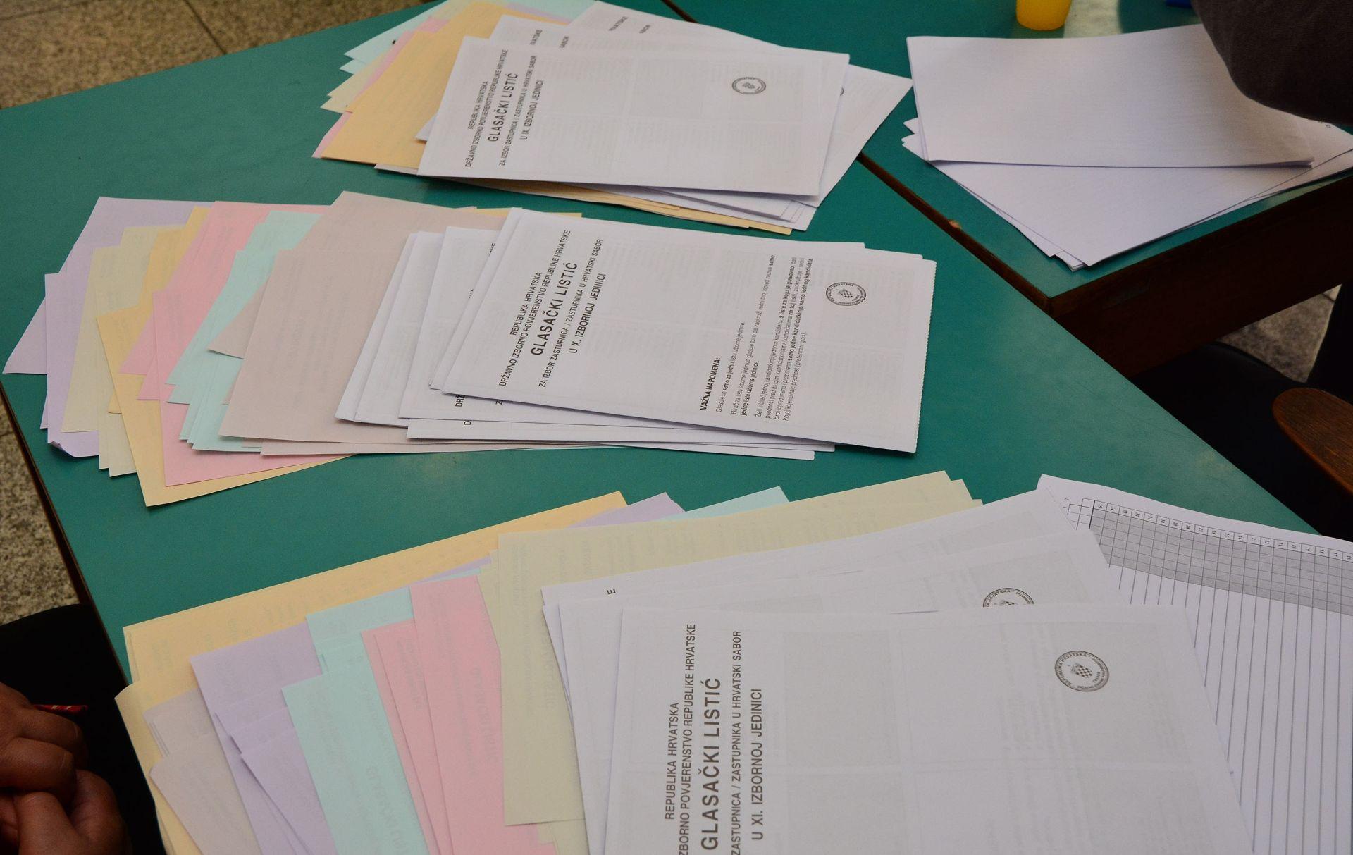 ZAKONSKA OBVEZA: Samo petero od 61 izbornog sudionika nije dostavilo financijsko izvješće