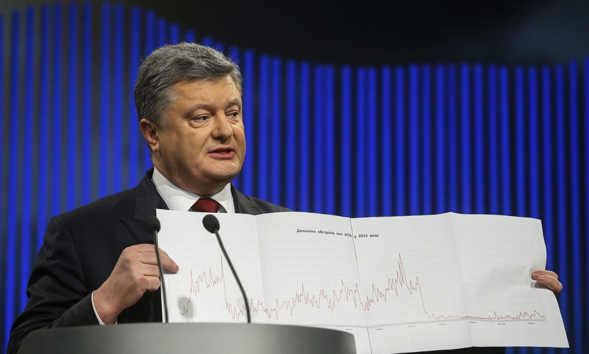 USPOSTAVLJANJE NADZORA Porošenko: Ukrajina mora u 2016. vratiti suverenost nad istokom zemlje