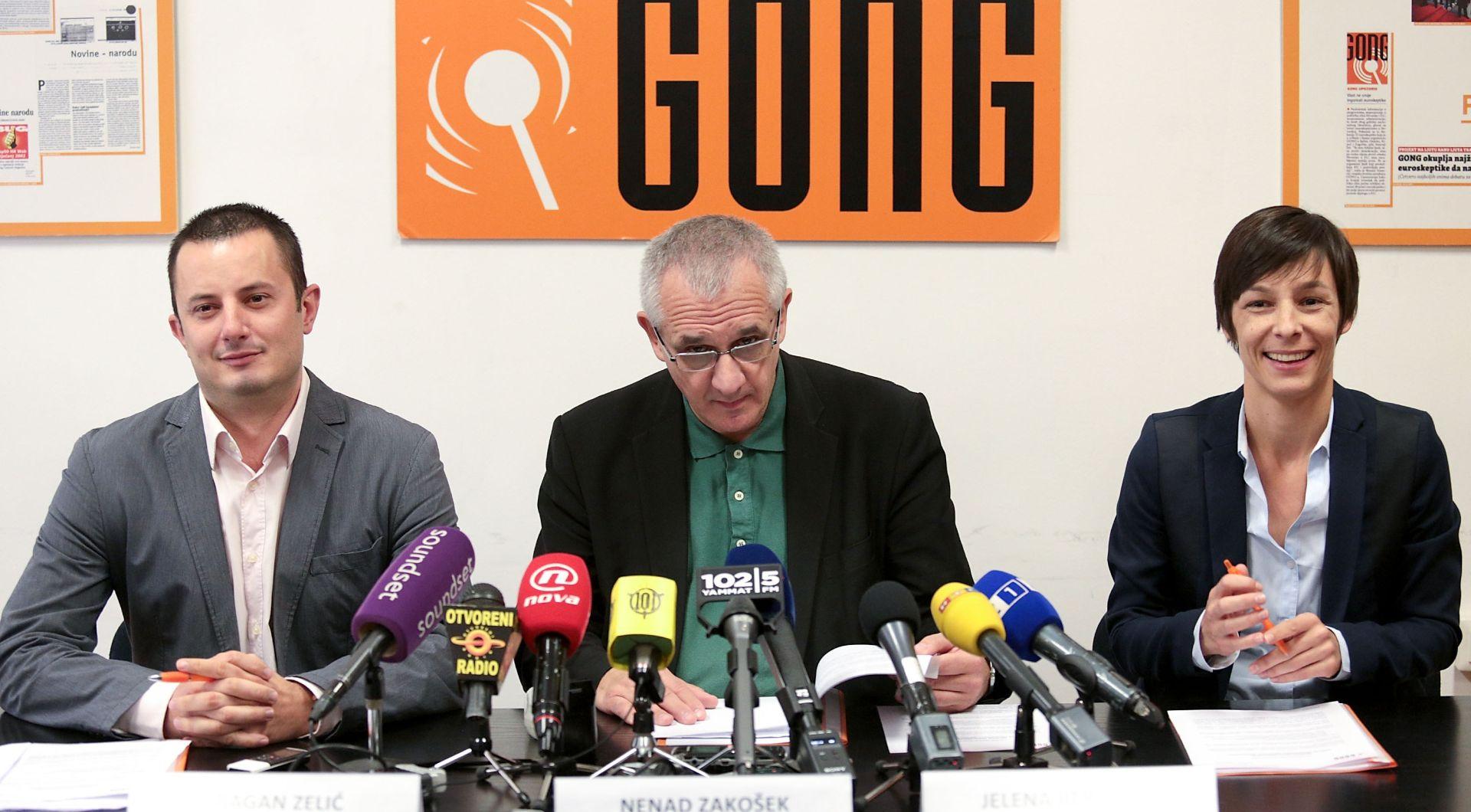GONG: Neka građani odluče slobodnom voljom na poštenim izborima