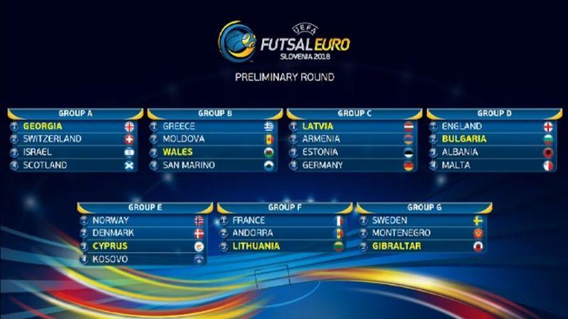preliminarna-runda-euro