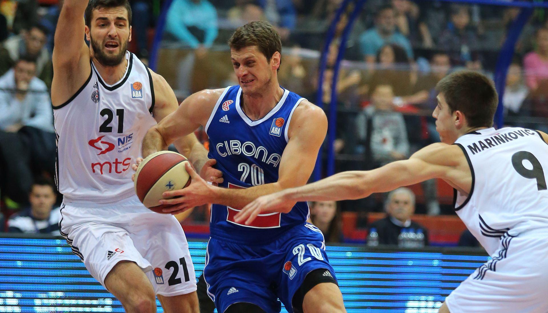 ABA LIGA Cibona poražena od Partizana
