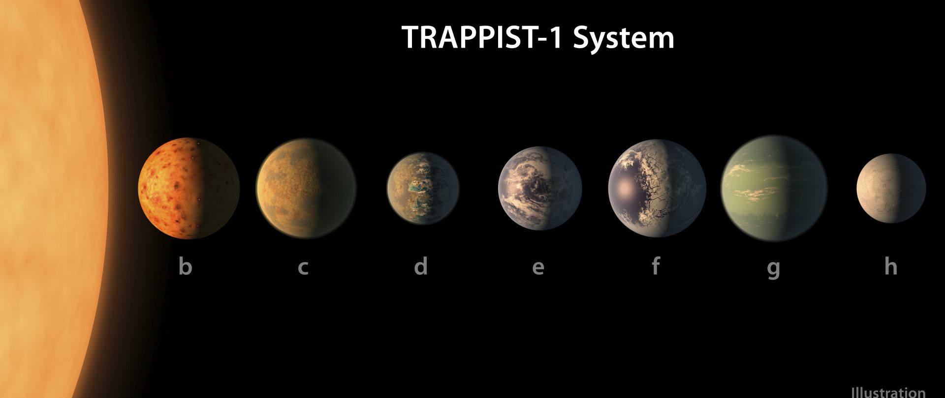 KONFERENCIJA NASA-e: Otkriven sustav 7 planeta sličnih Zemlji