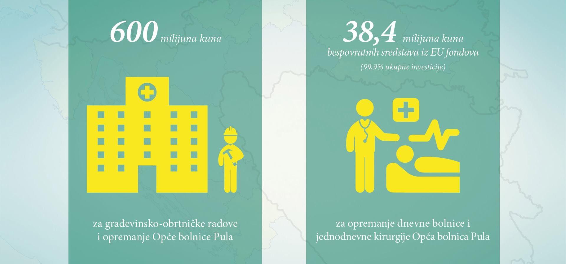 Opća bolnica Pula najznačajniji je projekt Istarske županije u posljednje vrijeme