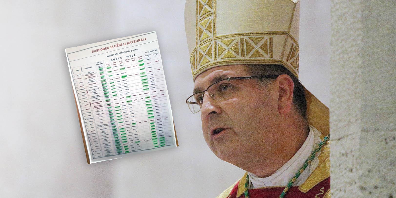 Produbljenje crkvene krize i jačanje udara na Bozanića