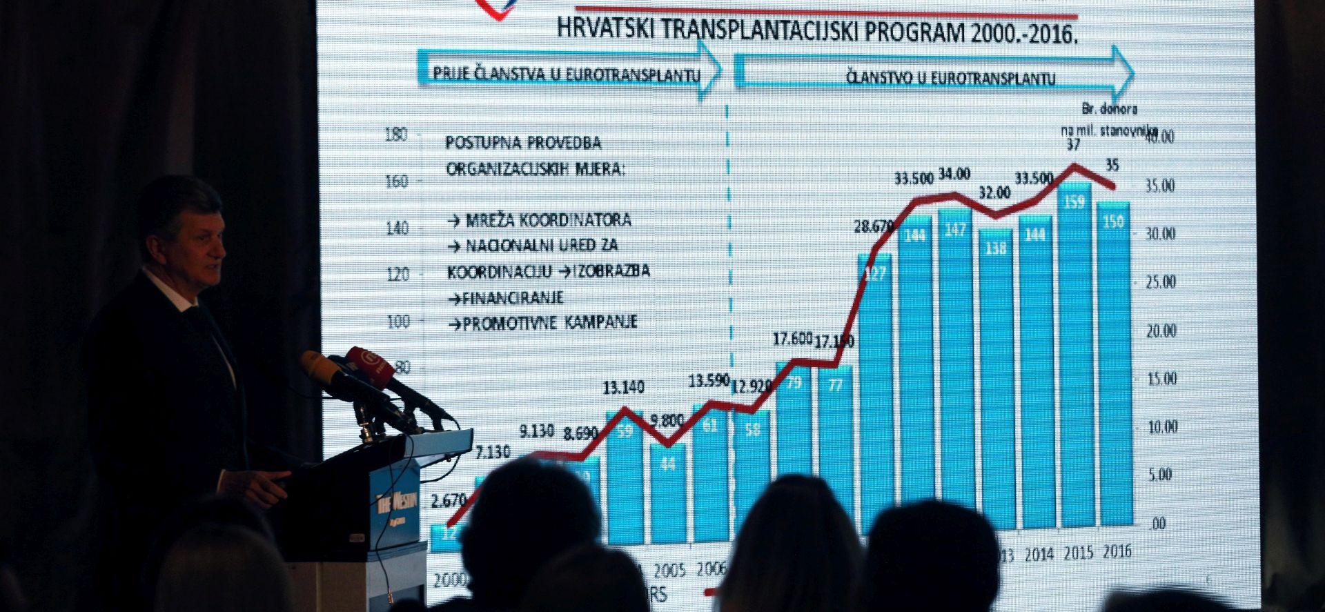 'Zdravstveni sustav stabilan, ali s brojnim poteškoćama'