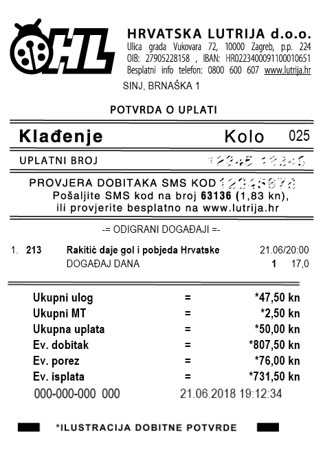 Igra Nogometne Reprezentacije Obara Koeficijente U Hrvatskoj