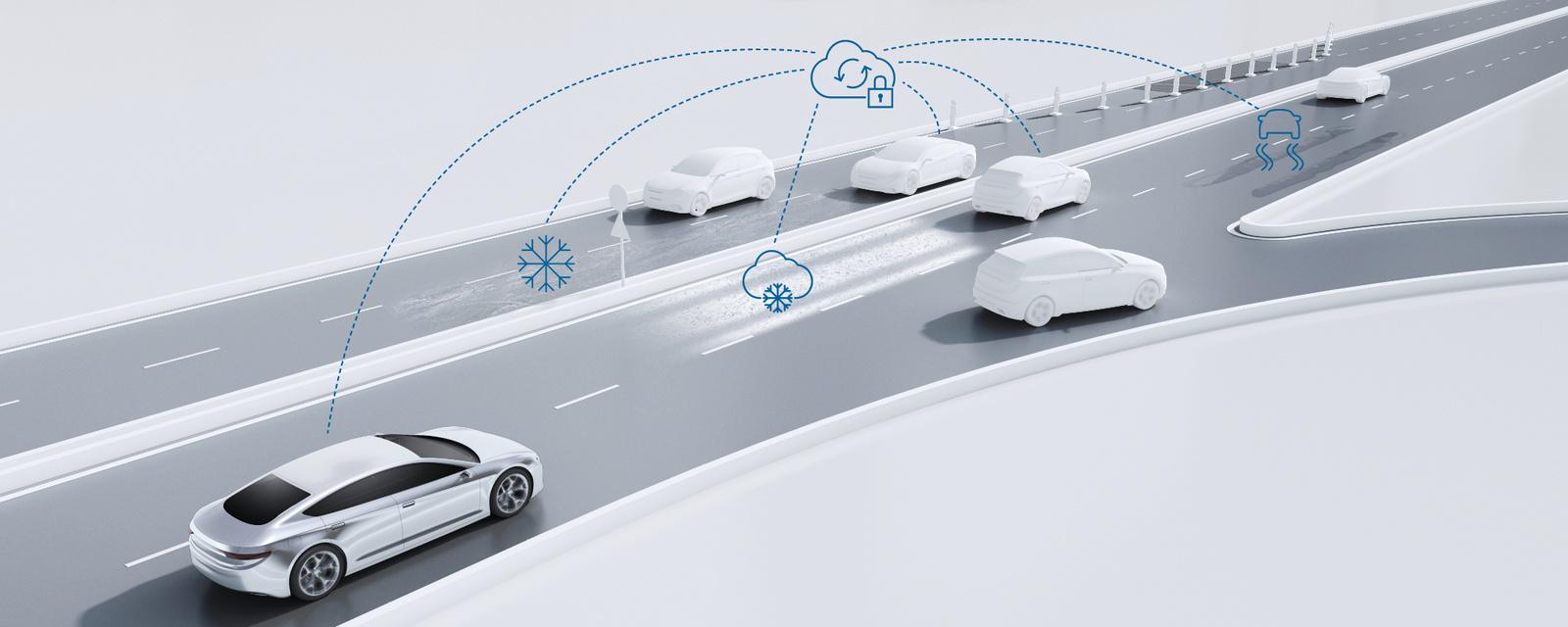 Boscheve usluge za uvjete na cesti poboljšavaju sigurnost i automatiziranu vožnju