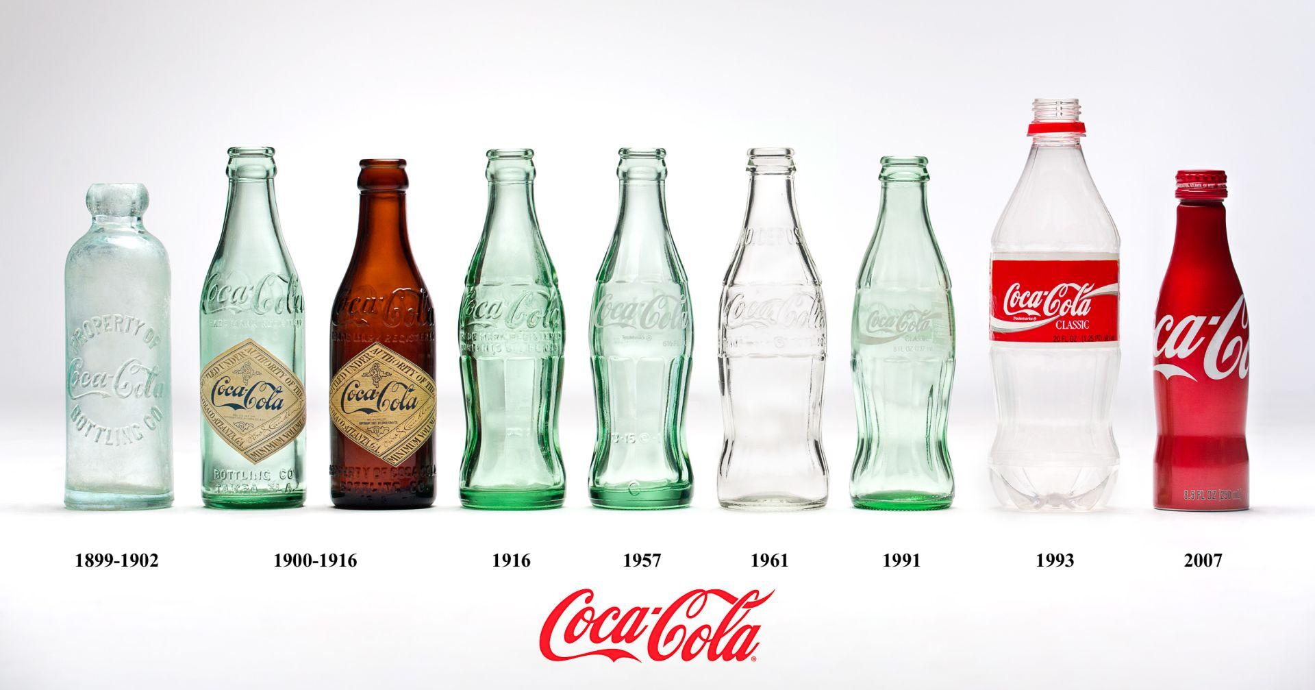 Coca-Cola Foundation zajednici donirala više od milijardu dolara