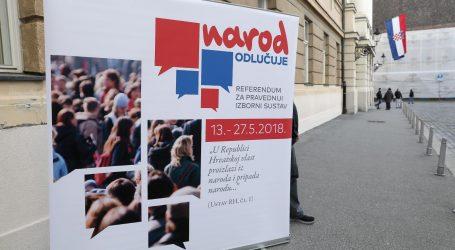 Građanska inicijativa Narod odlučuje tvrdi da ne postoji ni digitalna lista potpisa za referendum