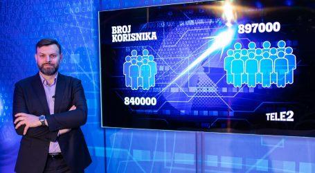 Tele2 Hrvatska ostvario odlične rezultate u svim segmentima poslovanja