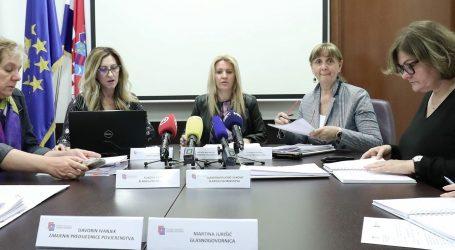 Bez postupka protiv ministra Z. Marića i zastupnika Pernara