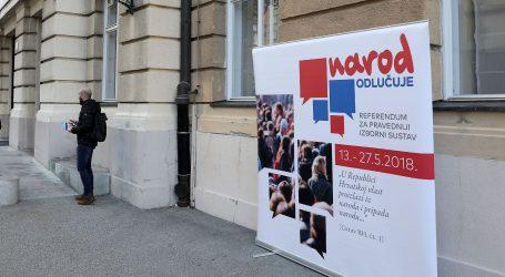 Ustavni sud odbacio zahtjev inicijative Narod odlučuje o izmjeni izbornog zakonodavstva