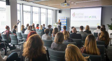 Lidl Hrvatska na internetu objavio izvještaj o održivosti