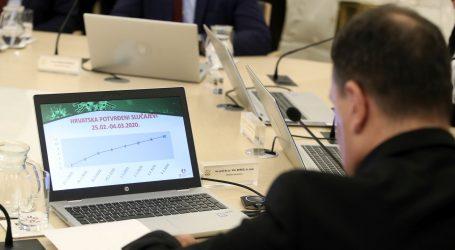"""Beroš sazvao izvanredni sastanak ministara EU-a: """"Razmjena iskustava ključna u suzbijanju epidemije"""""""