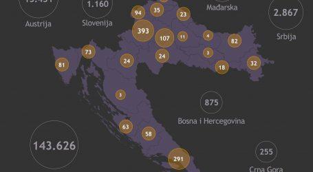 Hrvatska u najkritičnijoj fazi: Umrla štićenica splitskog doma