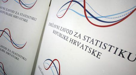 BDP: Očekuje se rekordni pad hrvatskog gospodarstva u drugom kvartalu