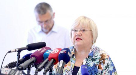 GLAS: 'U sjeni korone Bandić pokušava izvući 155 milijuna kuna iz Zagreba'