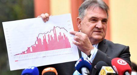 """Radimir Čačić se cijepio: """"Da se ne lažemo –model varaždinskog Stožera dao je nedvojbene rezultate"""""""