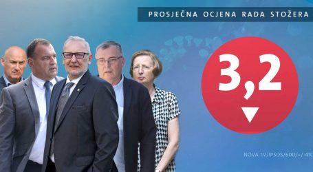 ISTRAŽIVANJE: Koliko se građana Hrvatske želi cijepiti, tko je kriv za cijepljenje preko reda i kome najviše vjeruju?