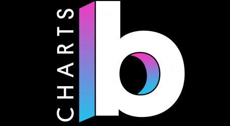 Poznata top ljestvica Billboard Charts  počinje zbrajati broj videa na Facebooku