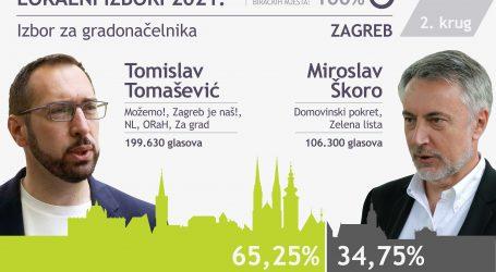 Puhovski i Gjenero: Očekivana pobjeda Tomaševića, pobjeda Puljka neuspjeh HDZ-a