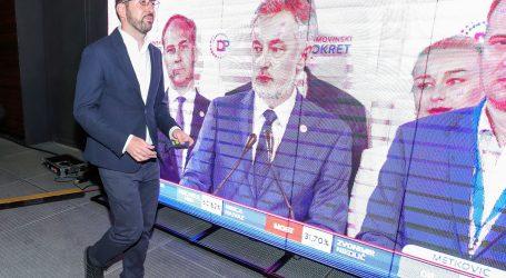 """SUČELJAVANJE: Tomašević: Revizija utvrdila da je Škoro nezakonito uzeo 350.000 kuna otpremnine od HRT-a i povlašteni kredit za stan"""""""