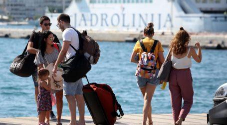 U Splitsko-dalmatinskoj županiji 87 posto dolazaka i 93 posto noćenja više nego prošle godine